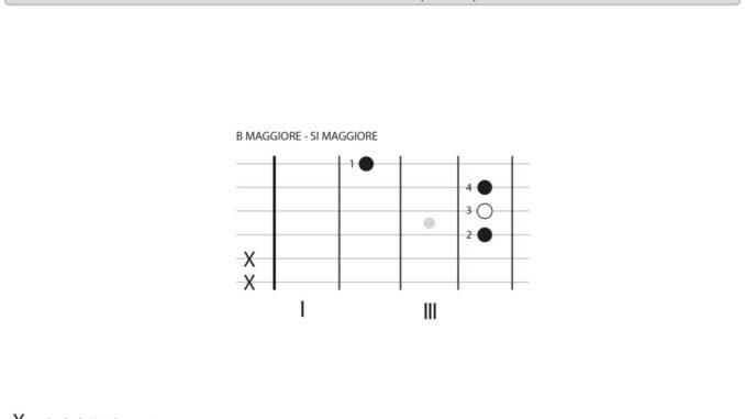 Accordo_di_B_maggiore_chitarra