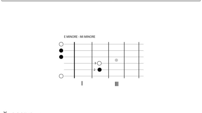 Accordi di Mi minore chitarra